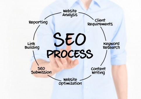 REPUTACJA domeny jako jeden z najważniejszych czynników rankingowych w Google